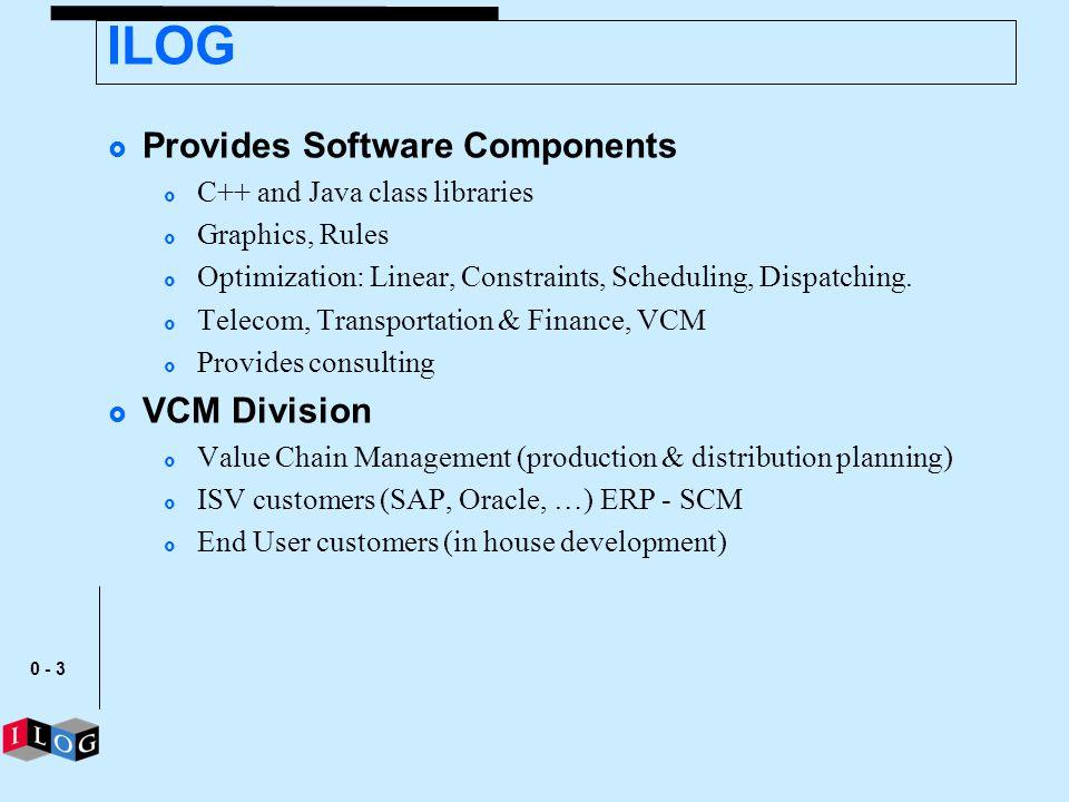 ILOG Provides Software Components VCM Division