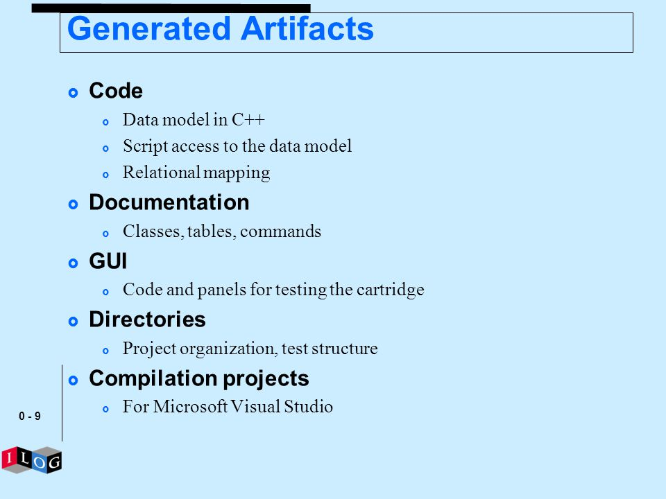 Generated Artifacts Code Documentation GUI Directories