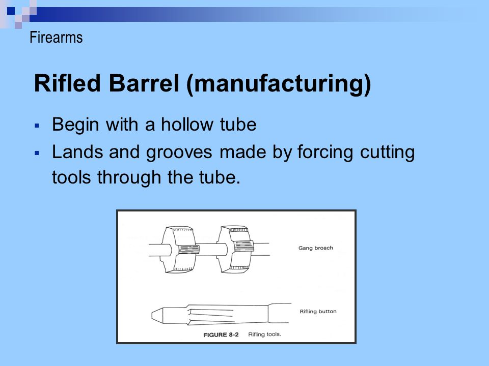 Rifled Barrel (manufacturing)