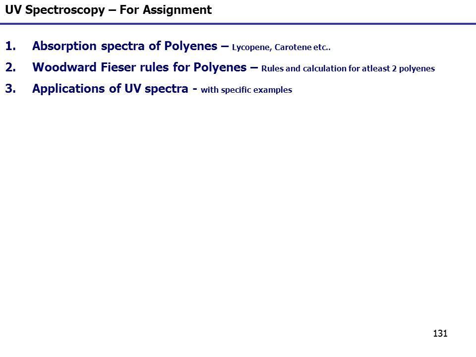 UV Spectroscopy – For Assignment