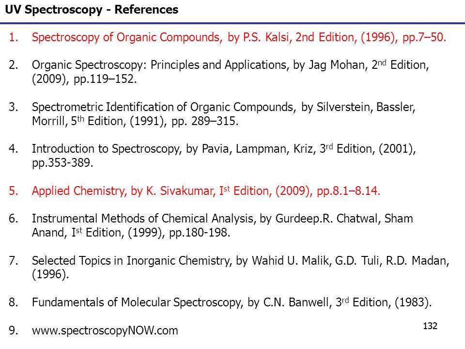 UV Spectroscopy - References