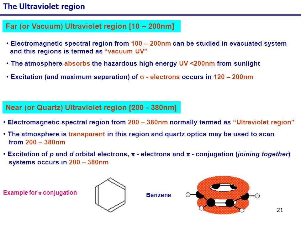 The Ultraviolet region