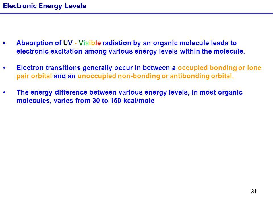 Electronic Energy Levels
