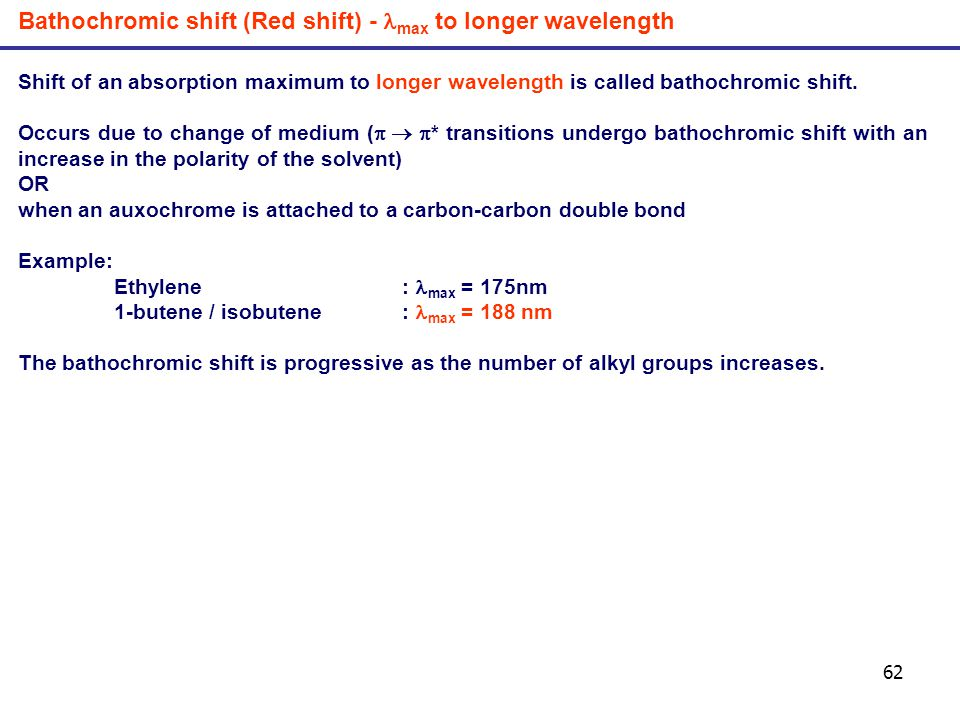 Bathochromic shift (Red shift) - max to longer wavelength