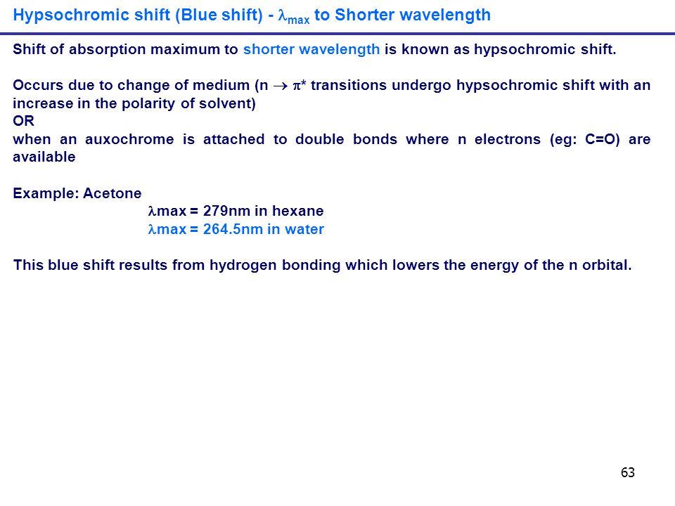 Hypsochromic shift (Blue shift) - max to Shorter wavelength