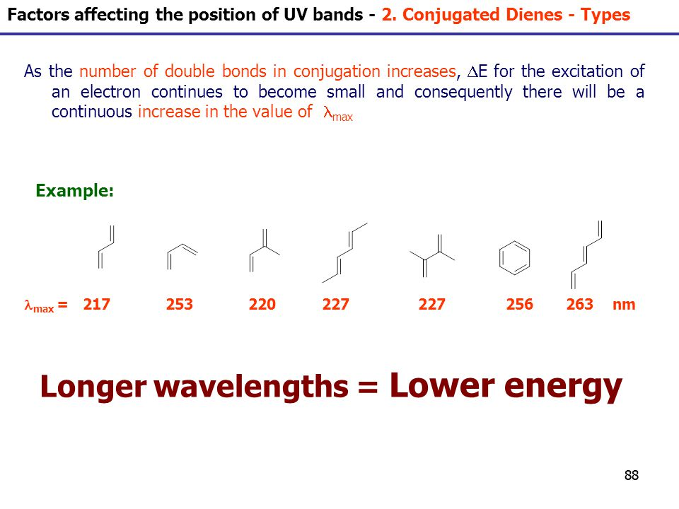 Longer wavelengths = Lower energy