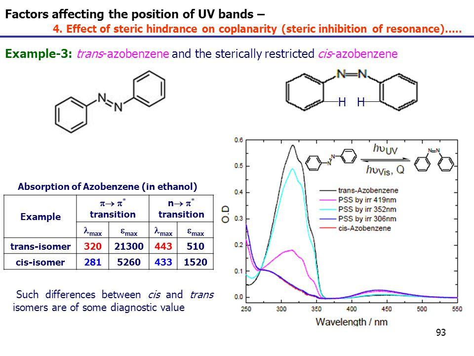 Absorption of Azobenzene (in ethanol)