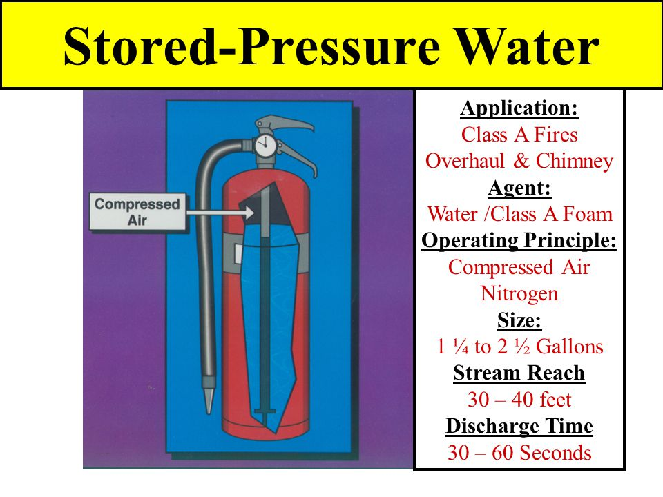 Stored-Pressure Water