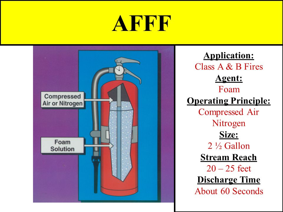 AFFF Application: Class A & B Fires Agent: Foam Operating Principle: