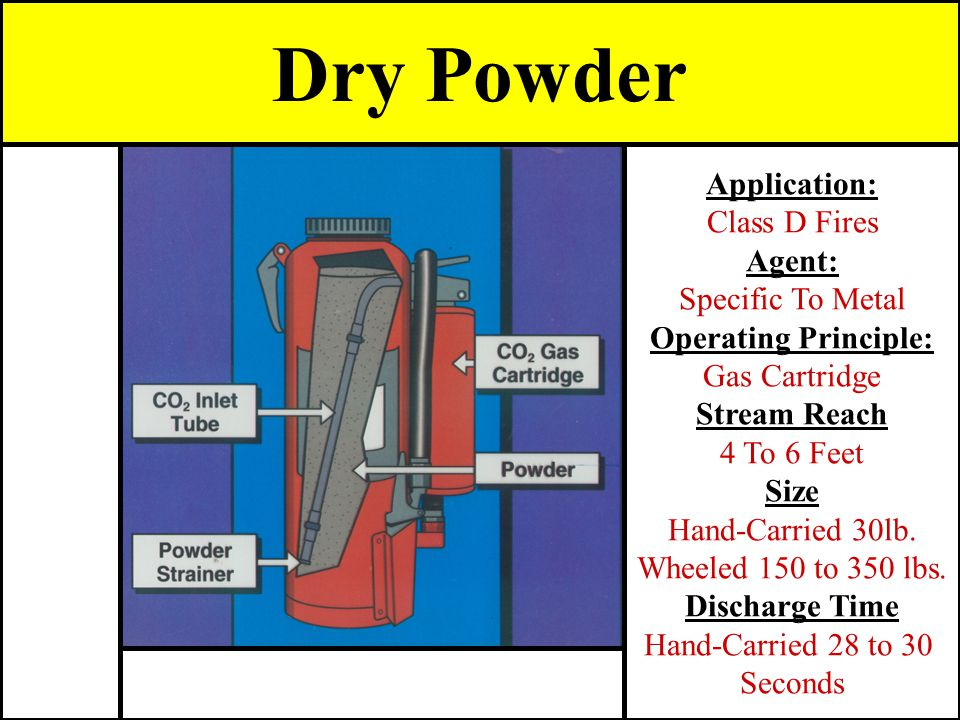Dry Powder Application: Class D Fires Agent: Specific To Metal