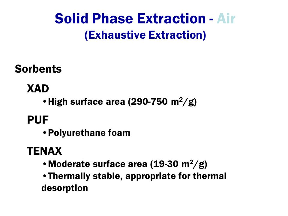 Solid Phase Extraction - Air