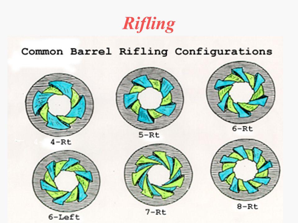 Rifling