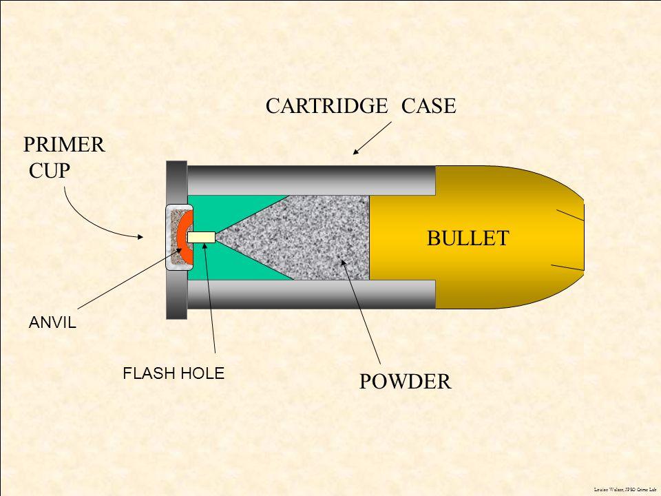 CARTRIDGE CASE PRIMER CUP BULLET POWDER ANVIL FLASH HOLE J.M. Saloom