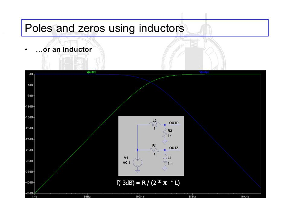 Poles and zeros using inductors