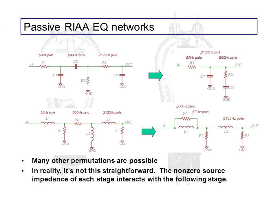 Passive RIAA EQ networks