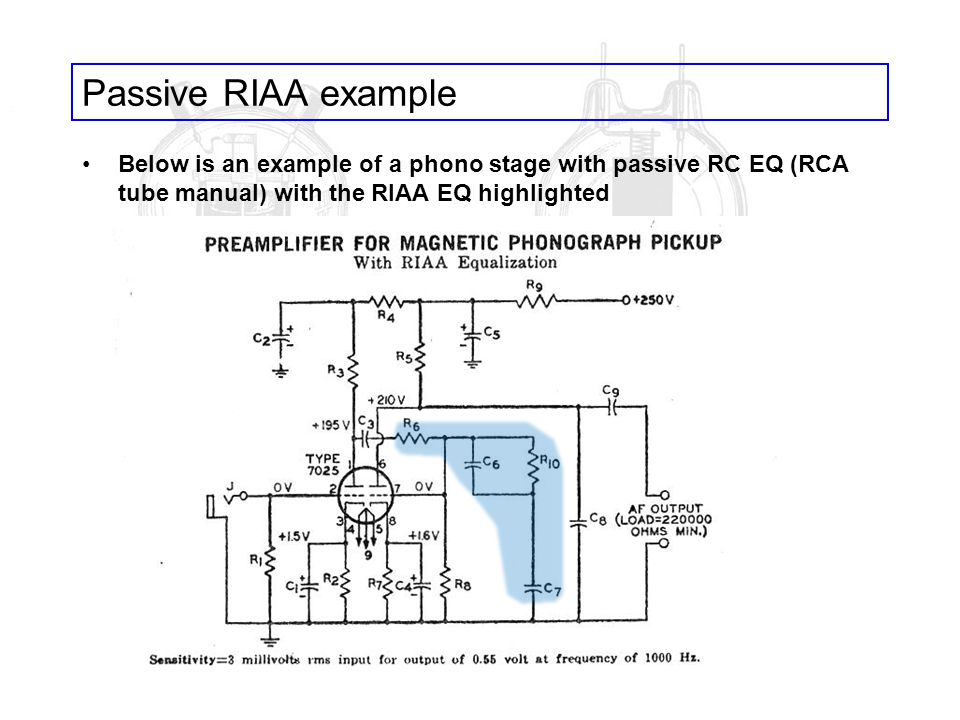 Passive RIAA example Below is an example of a phono stage with passive RC EQ (RCA tube manual) with the RIAA EQ highlighted.