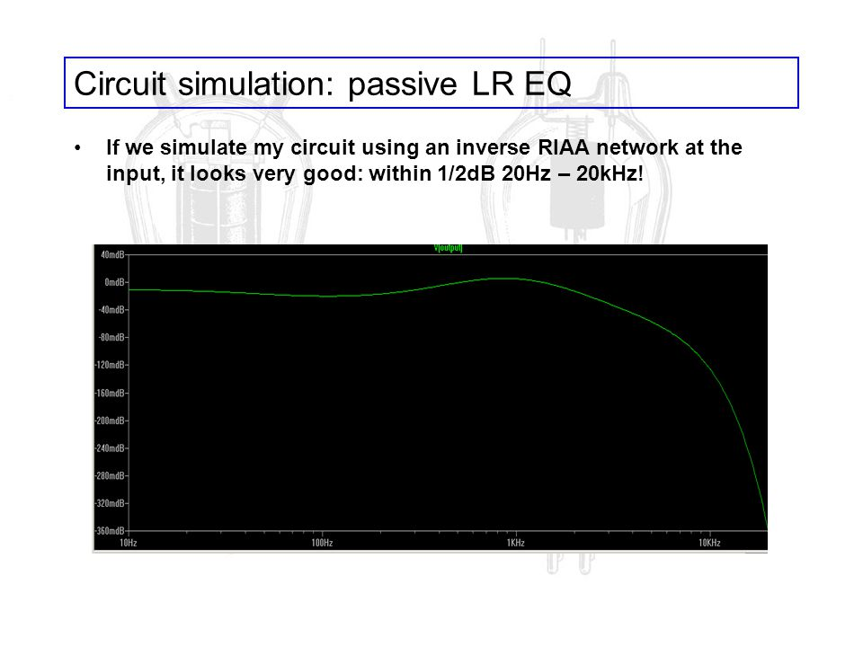 Circuit simulation: passive LR EQ