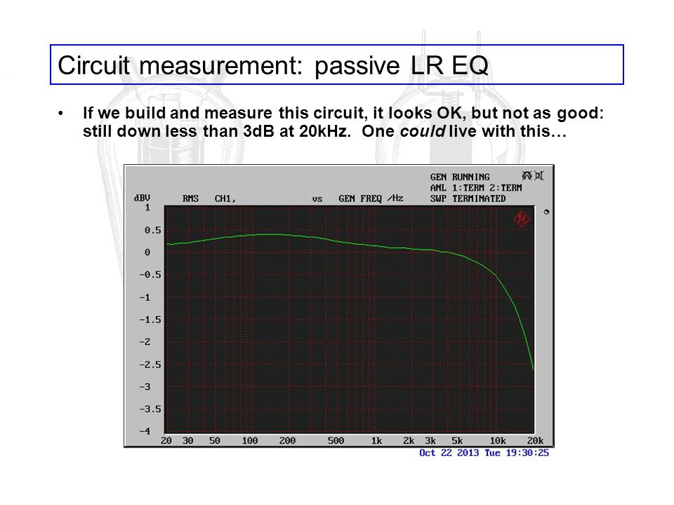 Circuit measurement: passive LR EQ