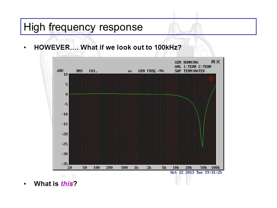 High frequency response