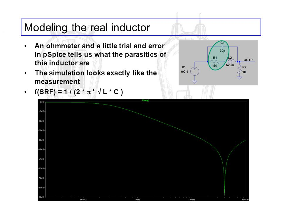 Modeling the real inductor