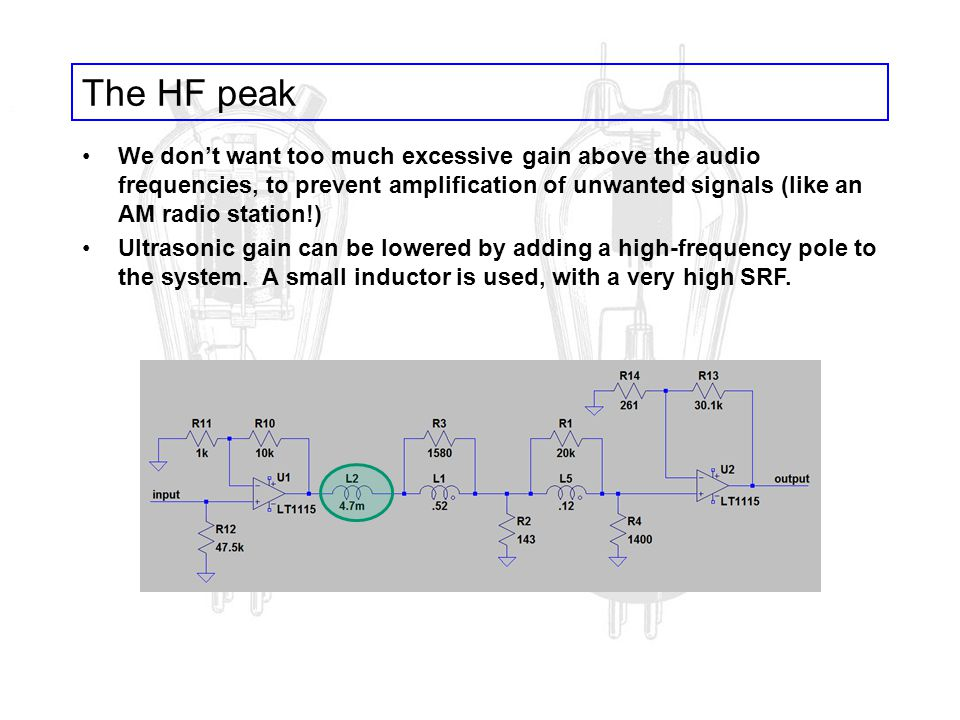 The HF peak
