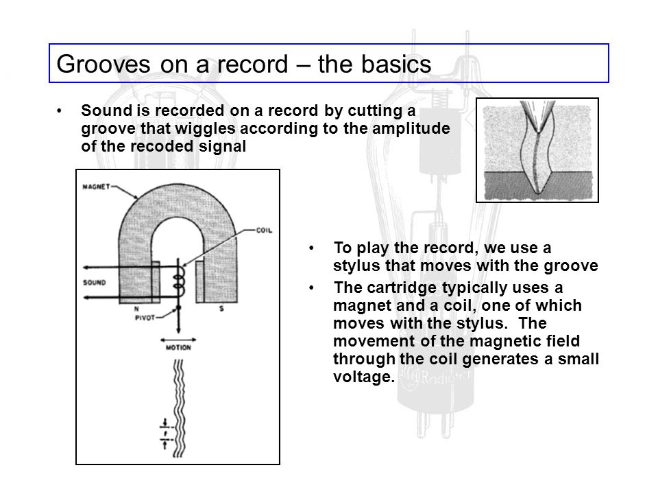 Grooves on a record – the basics