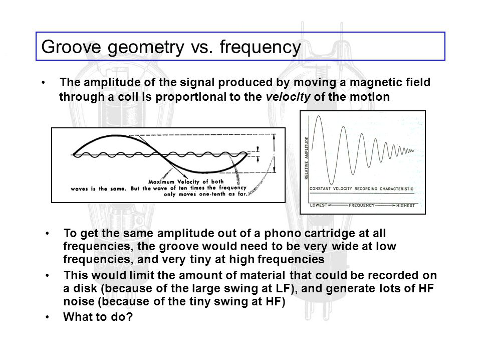 Groove geometry vs. frequency