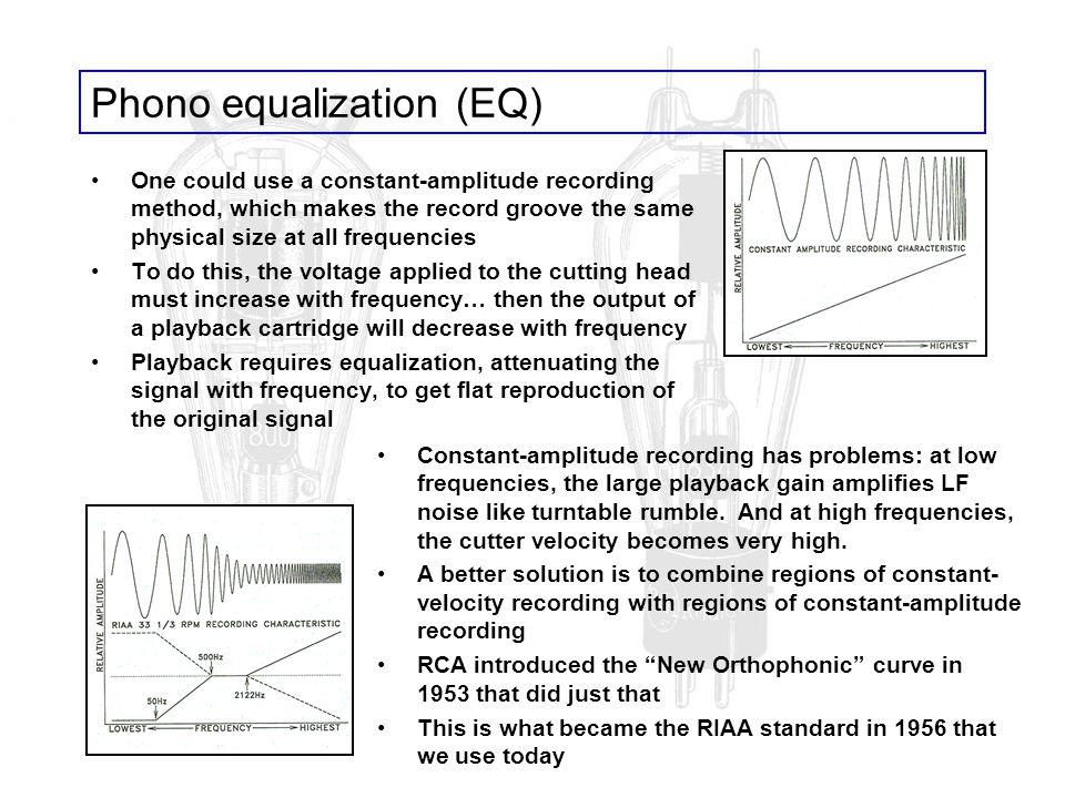 Phono equalization (EQ)
