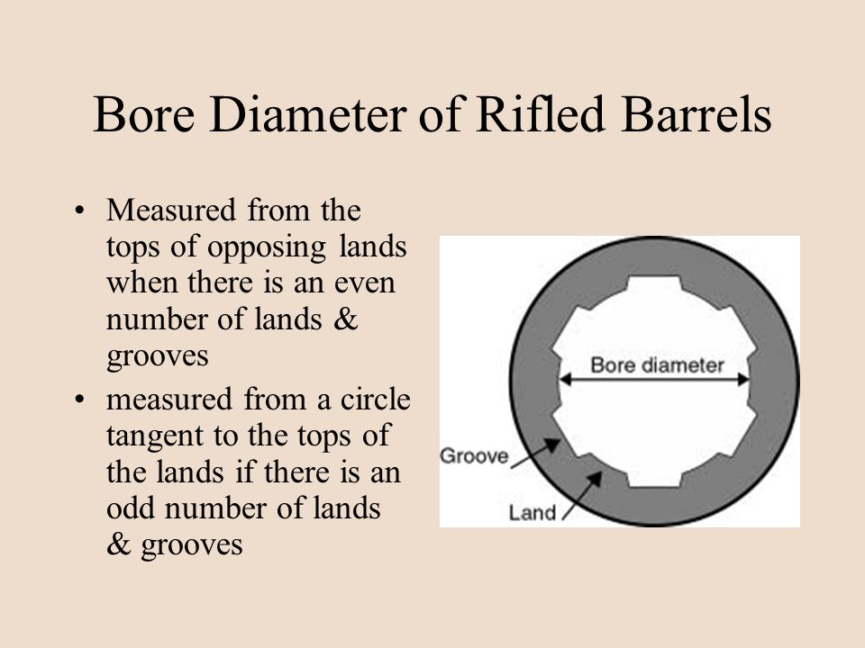 Bore Diameter of Rifled Barrels