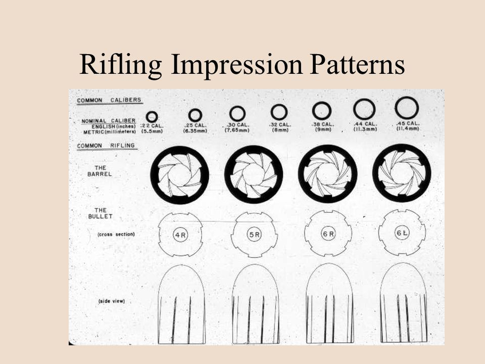 Rifling Impression Patterns