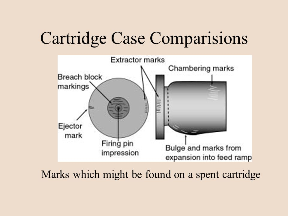 Cartridge Case Comparisions