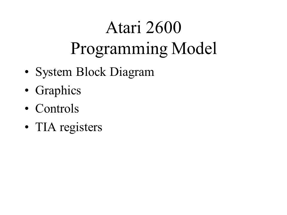 Atari 2600 Programming Model