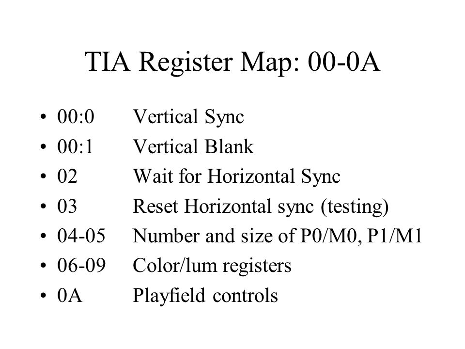 TIA Register Map: 00-0A 00:0 Vertical Sync 00:1 Vertical Blank