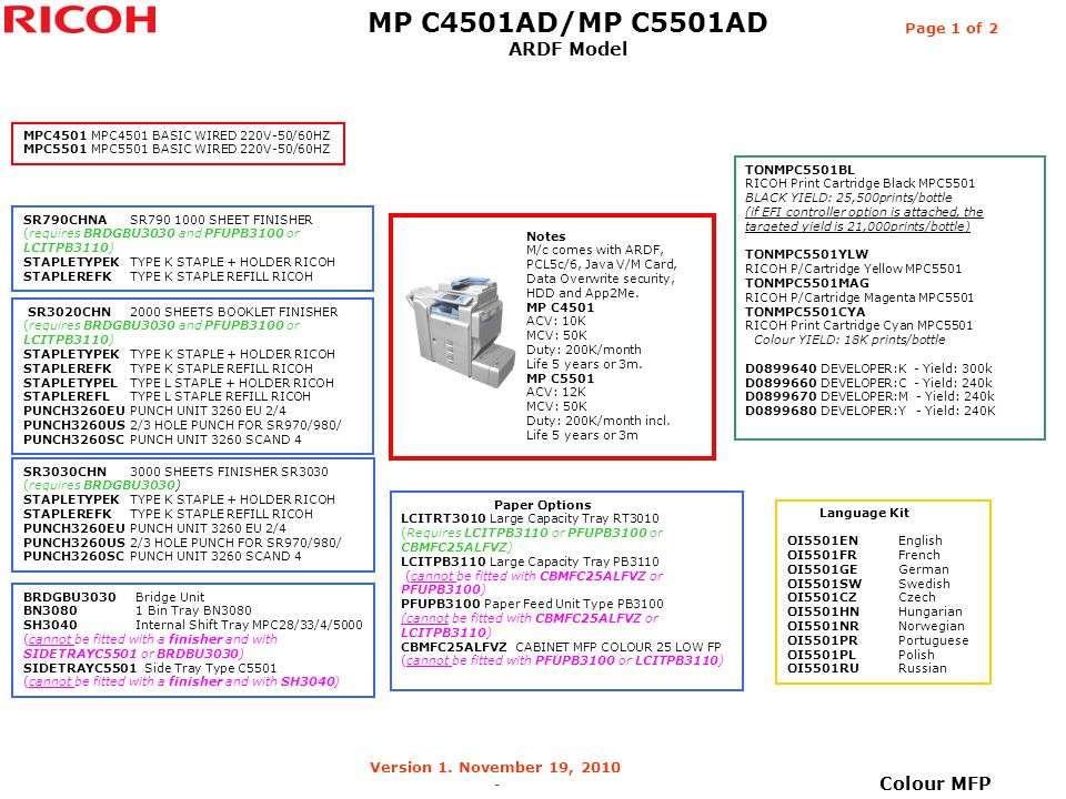 MP C4501AD C5501AD ARDF Model Colour MFP Page 1 Of 2