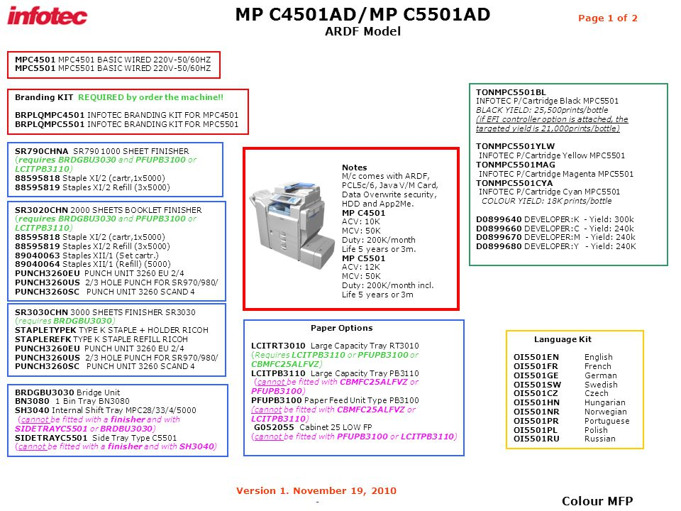 MP C4501AD/MP C5501AD ARDF Model Colour MFP Page 1 of 2