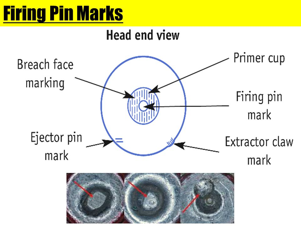 Firing Pin Marks