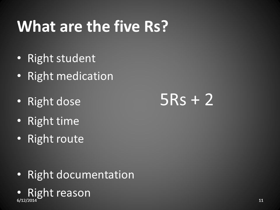 What are the five Rs Right student Right medication