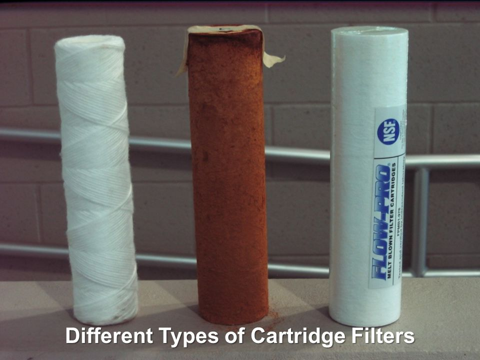 Different Types of Cartridge Filters
