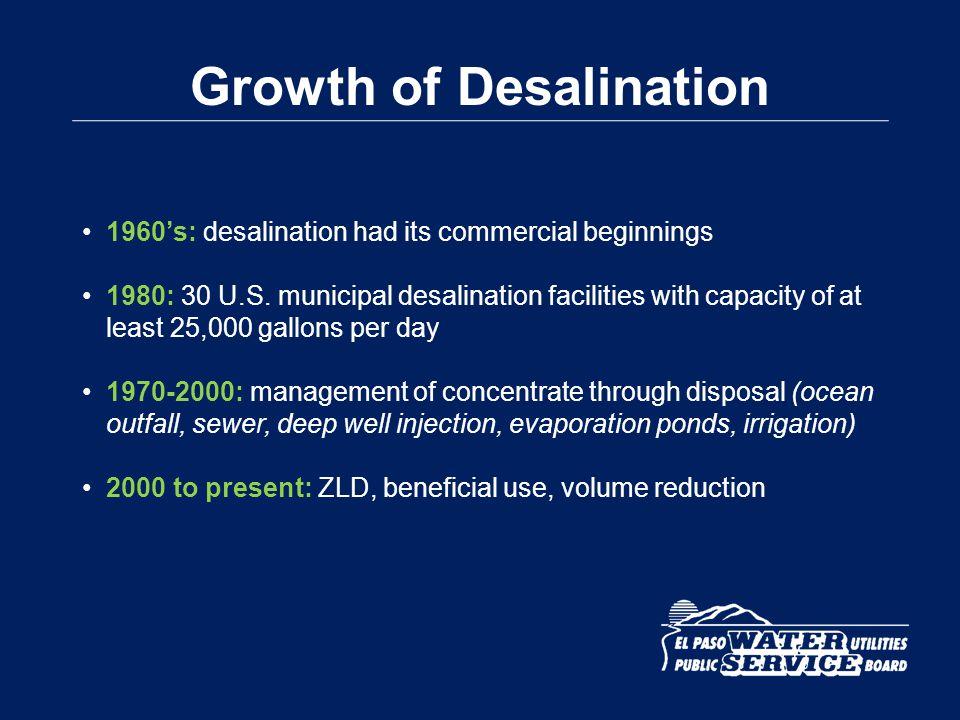 Growth of Desalination
