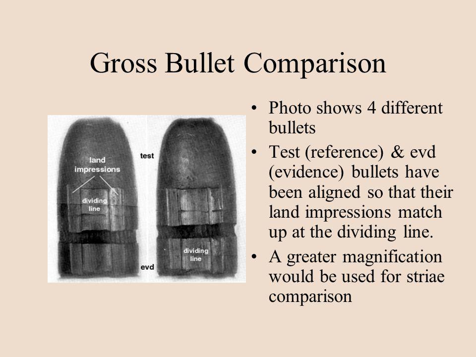 Gross Bullet Comparison