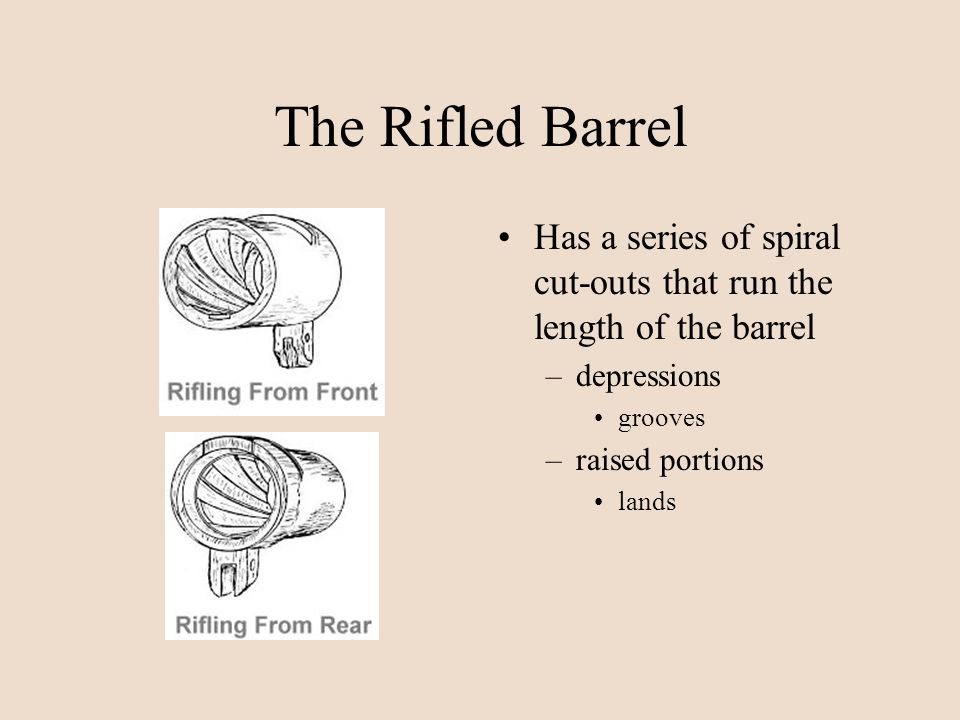The Rifled Barrel Has a series of spiral cut-outs that run the length of the barrel. depressions. grooves.