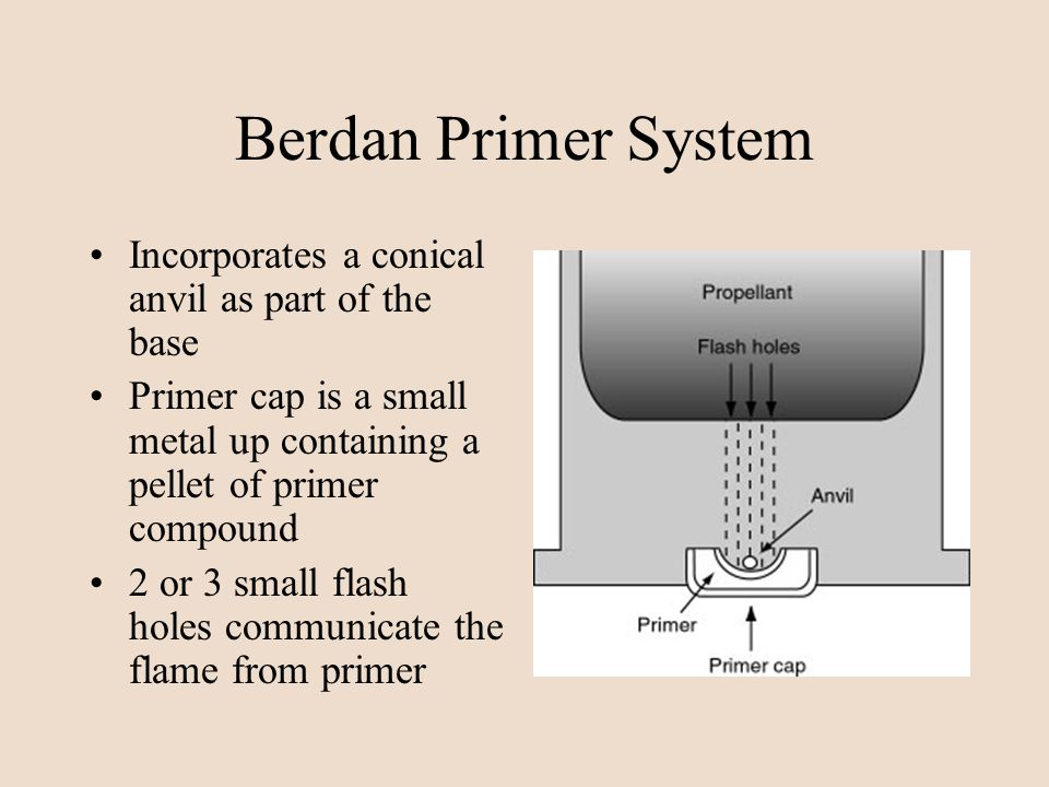 Berdan Primer System Incorporates a conical anvil as part of the base