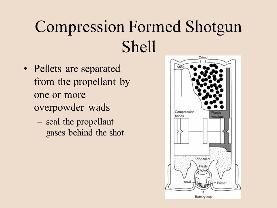 Compression Formed Shotgun Shell