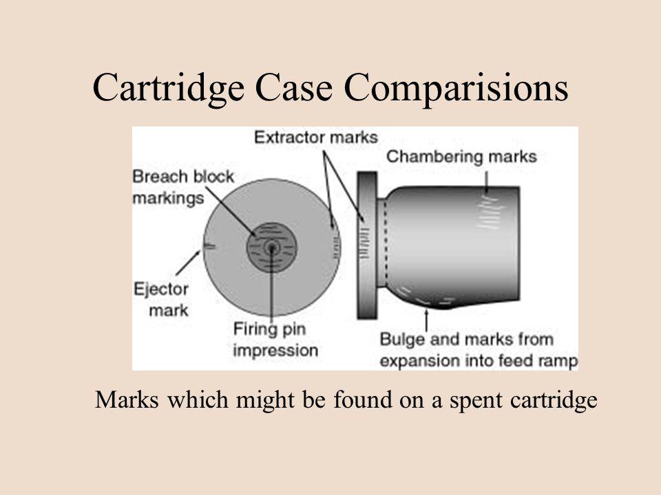 Cartridge Case Comparisions