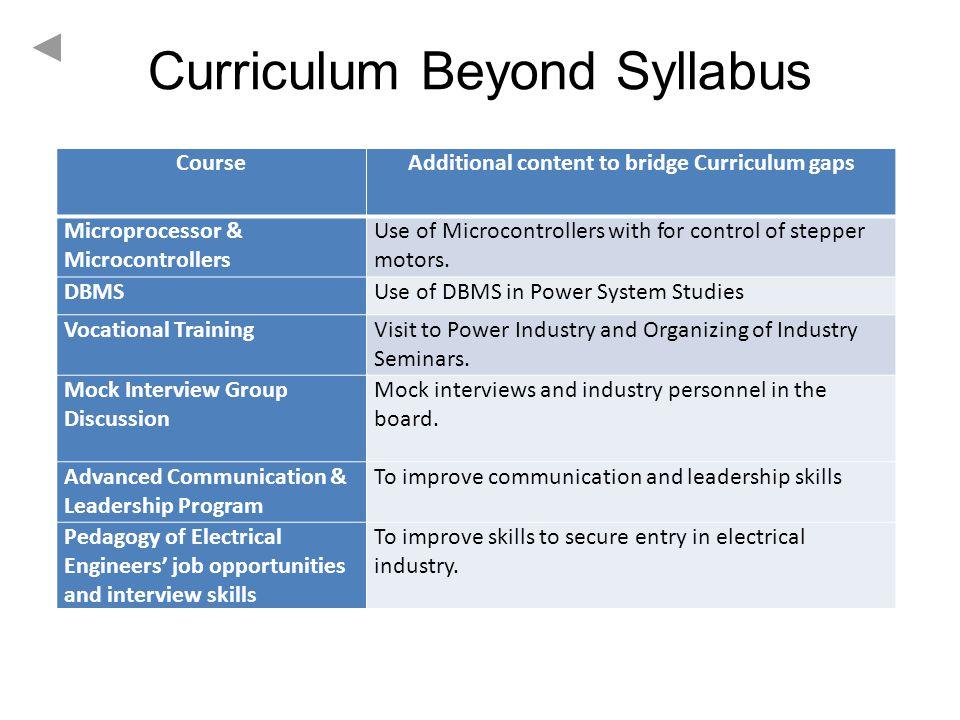 Curriculum Beyond Syllabus