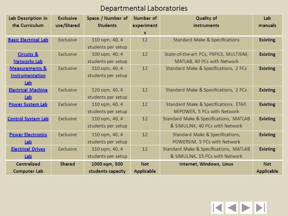 Departmental Laboratories