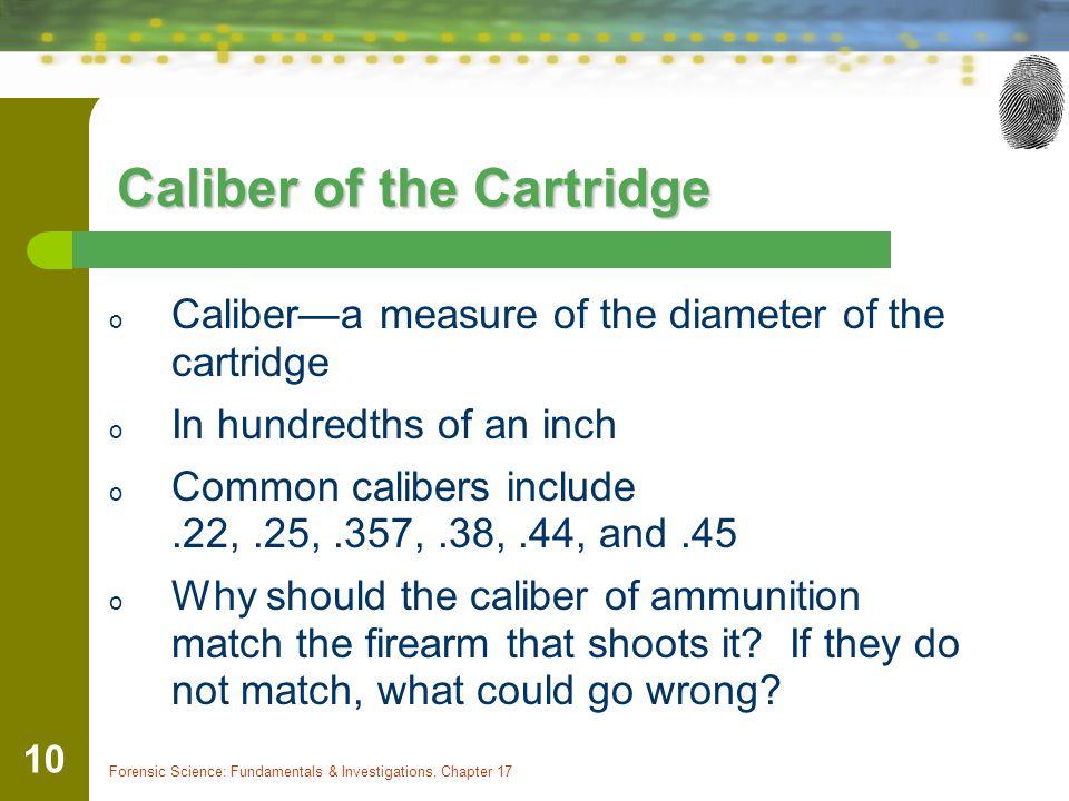 Caliber of the Cartridge