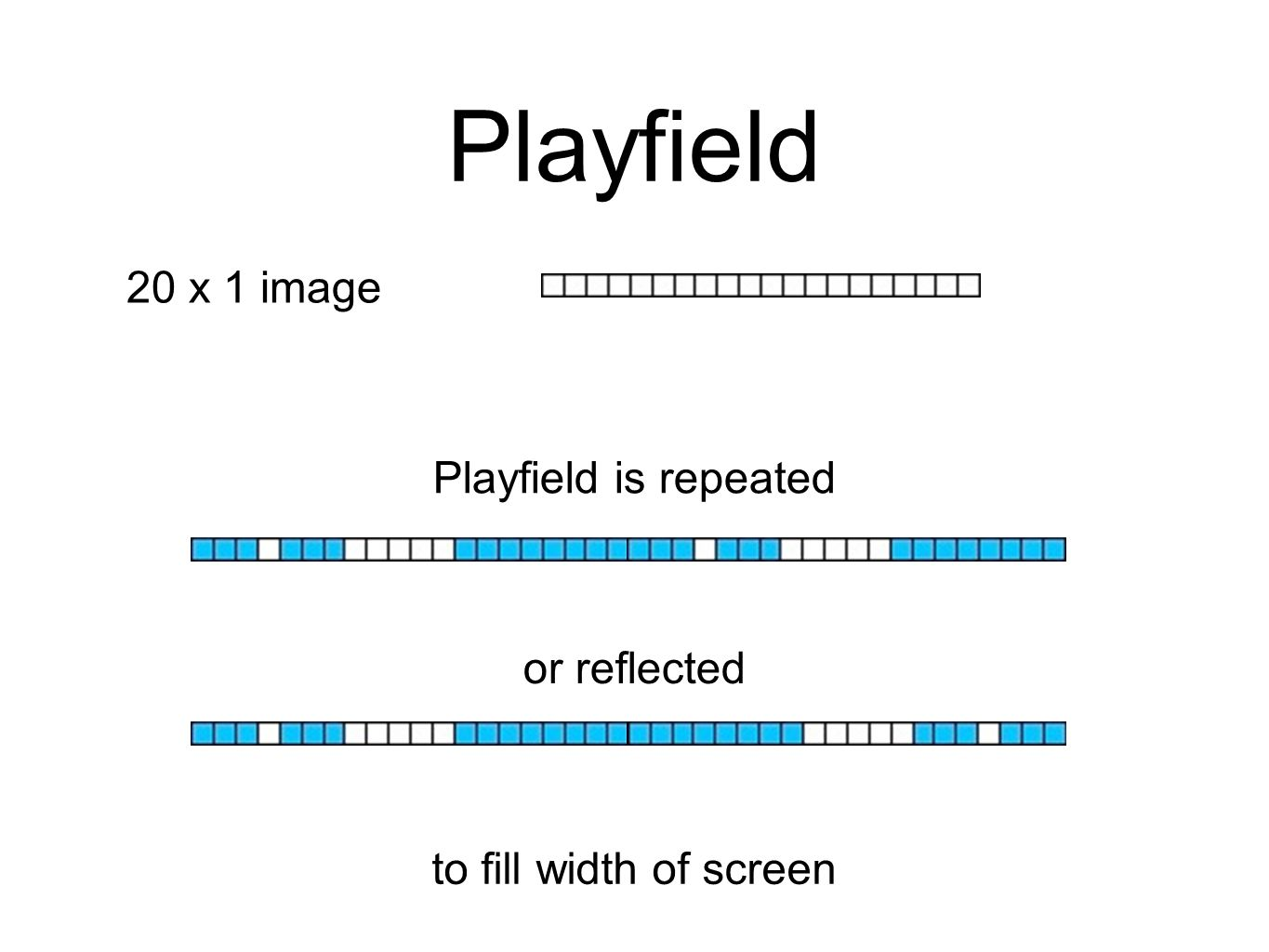 Playfield 20 x 1 image Playfield is repeated or reflected
