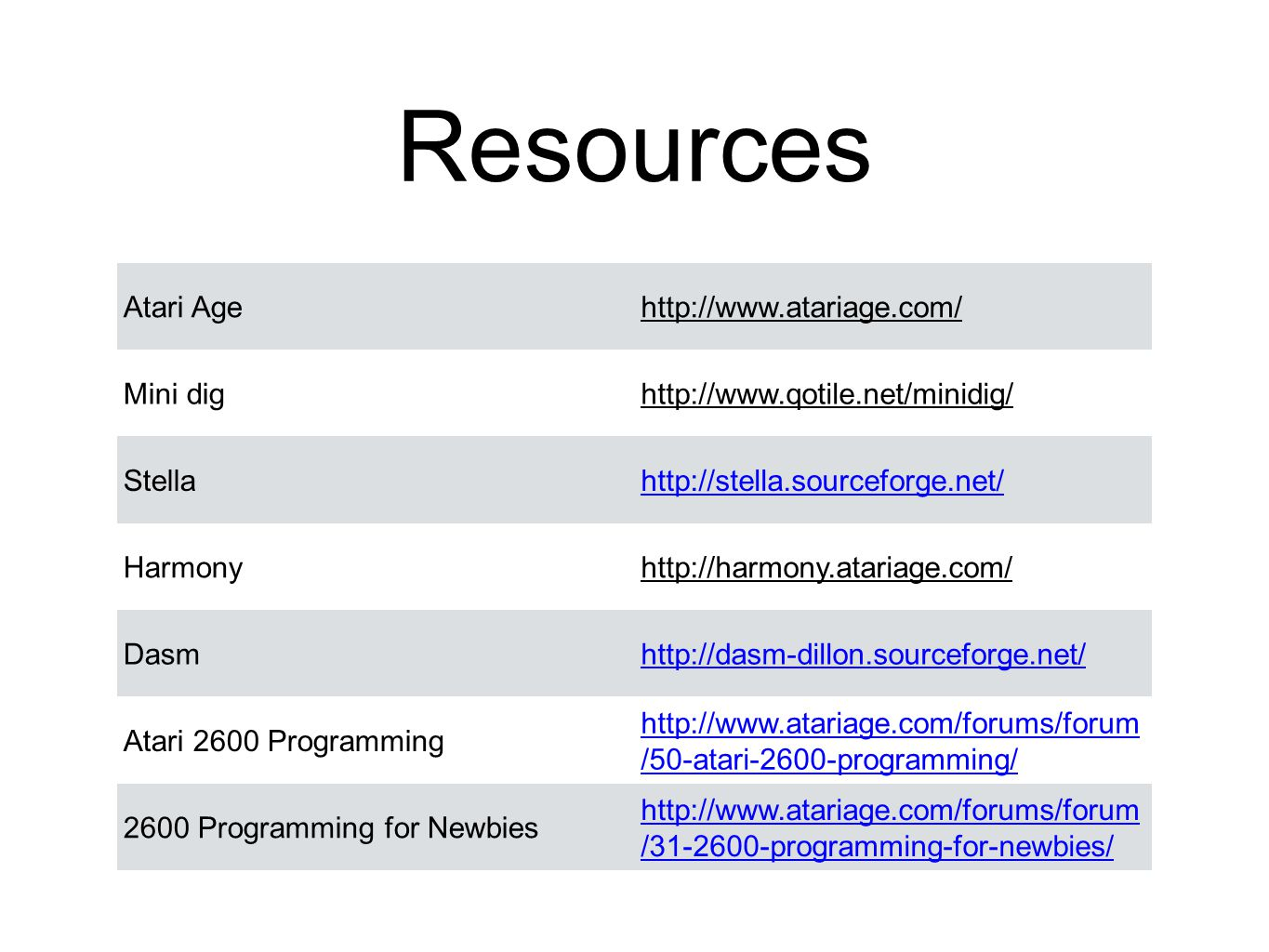 Resources Atari Age http://www.atariage.com/ Mini dig