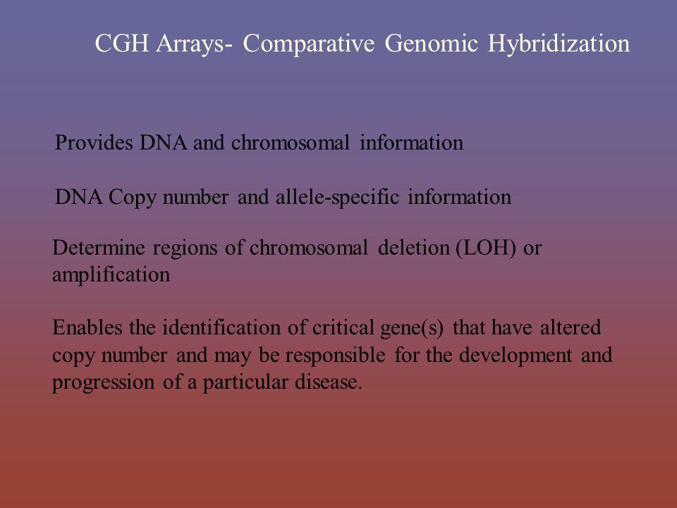 CGH Arrays- Comparative Genomic Hybridization